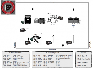 brady goss band stage layout